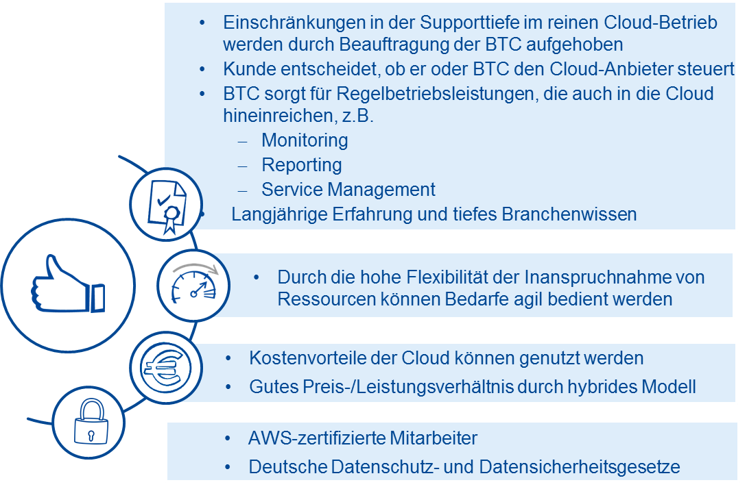 Cloud Integrator BTC